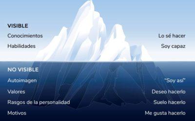 Descubre el iceberg de las competencias